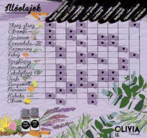 myropolium_illoolajok_olivia